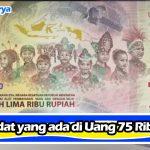 9 Baju Adat yang ada di Uang 75 Ribu Rupiah - Thumbnail
